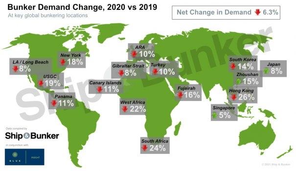 S&B MARKET SURVEY: Bunker Demand at Key Hubs Down 6% in 2020