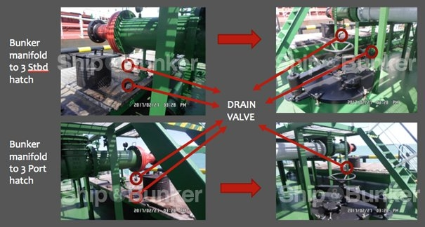 Mass Flow Meter Malpractice? This is What We've Seen in Singapore and What You Can Do to Protect Yourself [Pictures]