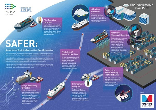 MPA & IBM Move Forward on AI Project to Detect Illegal Bunkering, Improve Maritime Operations