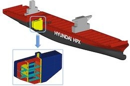 "ABS Approves HHI LNG Fuel Tank Design that ""Advances LNG as Fuel"""