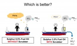 IMO2020: HFO + Scrubbers Better Than Burning 0.50%S, Japan Tells IMO