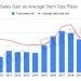 S&B ANALYSIS: Singapore's 2020 Bunker Sales Make Biggest Gain in 4 Years
