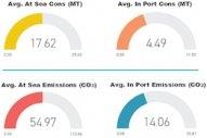 Veson Nautical Receives Verfavia Certification for EU MRV Solution