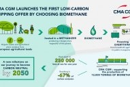 CMA CGM Offers Customers Biomethane Emission Offsets for Container Shipments