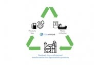 Recycling Bunkers Could Help Reduce Lifecycle GHG Emissions